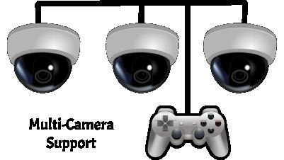 CamController Software PTZ Camera Controller